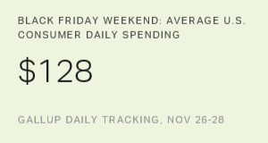 U.S. Consumers Report Solid Black Friday Weekend Spending
