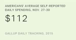 U.S. Consumer Spending Strong During Thanksgiving Week
