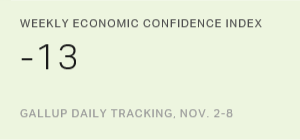 U.S. Economic Confidence Index Remains Stalled