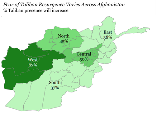 Fear of Taliban Resurgence Varies Across Afghanistan