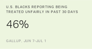 Nearly Half of Blacks Treated Unfairly 'in Last 30 Days'