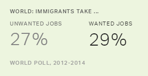 World: Immigrants Take ...