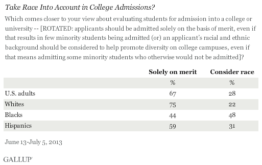 Take Race Into Account in College Admissions? June-July 2013