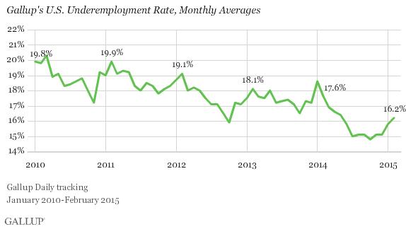 Feb2015_Graph4