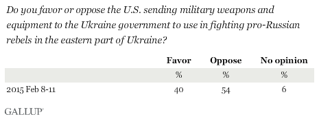 Do you favor or oppose the U.S. sending military weapons and equipment to Ukraine government to use in fighting pro-Russian rebels in the eastern part of Ukraine?