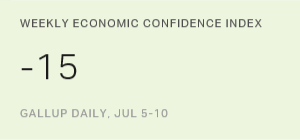 U.S. Economic Confidence Unchanged Despite Positive Signs