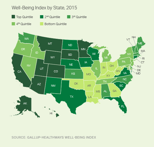 Well-Being Index by State, 2015
