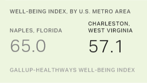 Naples-Immokalee-Marco Island, Florida, No. 1 in Well-Being