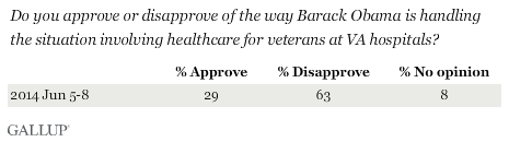 Trend: Do you approve or disapprove of the way Barack Obama is handling the situation involving healthcare for veterans at VA hospitals?