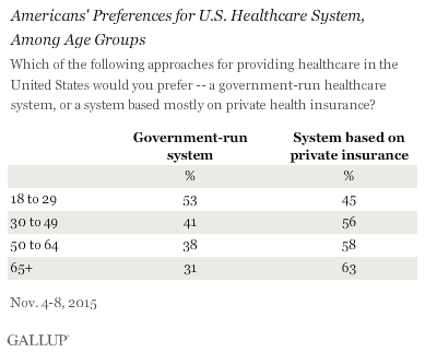 GovernmentHealthcare4