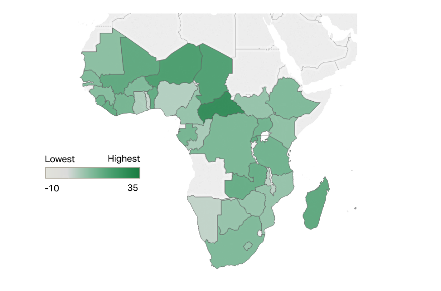Heat map. Change in scores in sub-Saharan Africa ranges from -10 to +35.