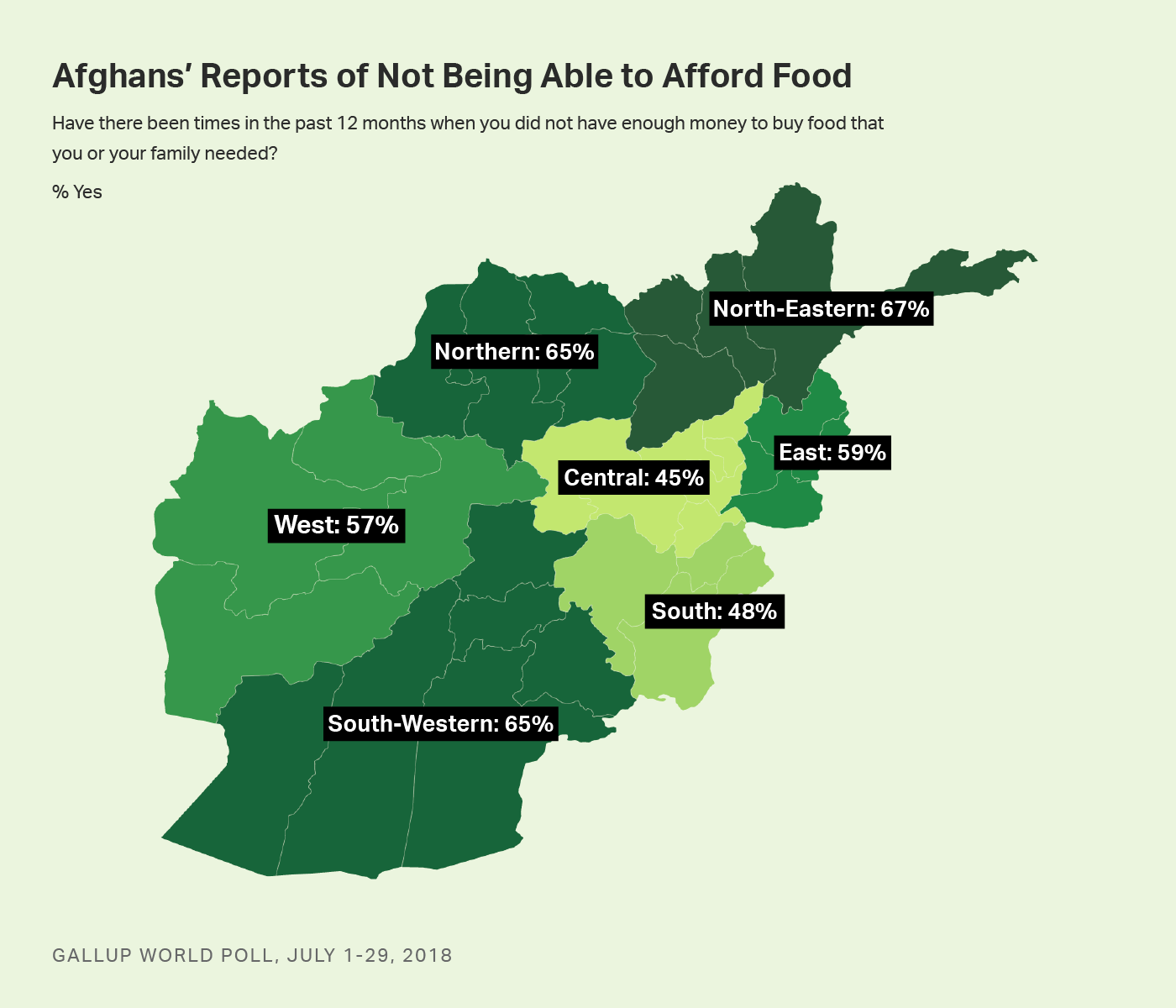 Heat map. The percentages of Afghans who struggled to afford food by region.