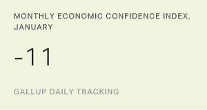 U.S. Economic Confidence Index Flat at -11 in January