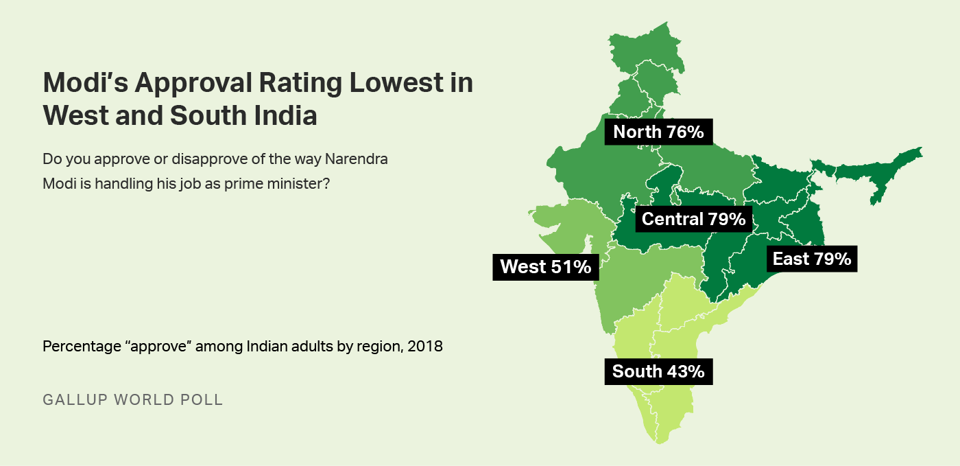 Map. Approval of Modi's job performance is lowest in the country's South and West.
