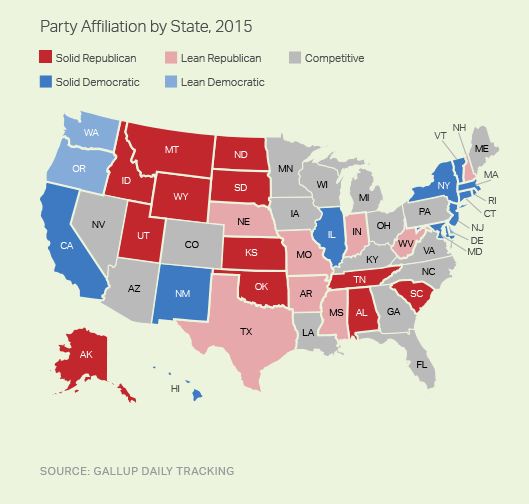 Red States Outnumber Blue for First Time in Gallup Tracking
