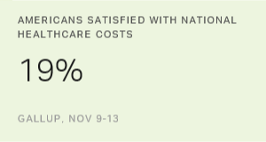 Americans Rate Healthcare Quality High, Cost Low