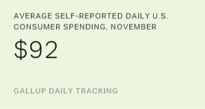 Average Self-Reported Daily U.S. Consumer Spending, November