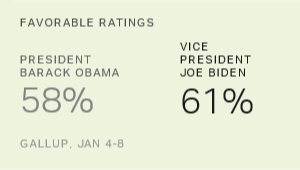 President Obama Leaves White House With 58% Favorable Rating