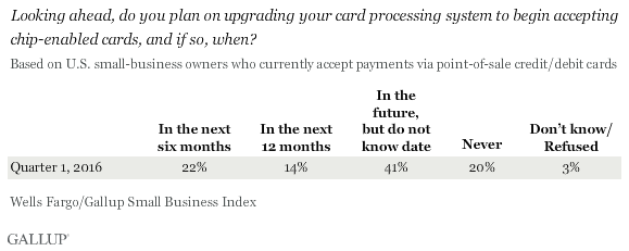 Looking ahead, do you plan on upgrading your card processing system to begin accepting chip-enabled cards, and if so, when?