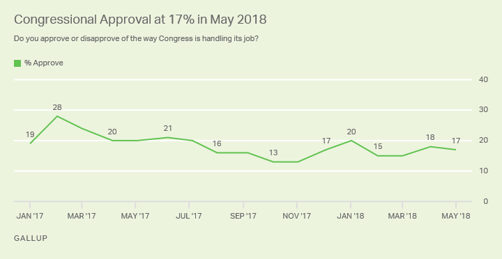 Congress Approval May 2018_1