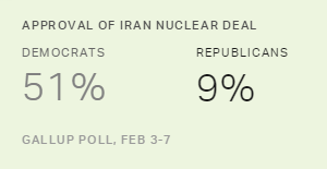 Approval of Iran Nuclear Deal, February 2016