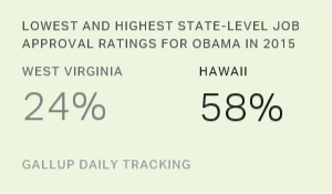 Obama Rated Best in Hawaii in 2015, Worst in West Virginia