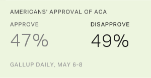 Americans Slowly Embracing Affordable Care Act More