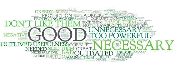 Word Cloud: Labor Unions