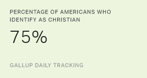 Percentage of Christians in U.S. Drifting Down, but Still High ...