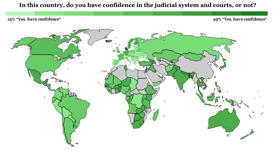 worldwide confidence in judicial systems