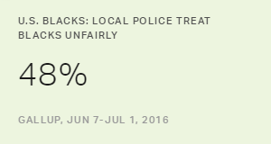 Before July Shootings, Blacks Divided on Police Behavior