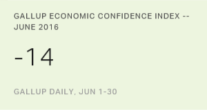 U.S. Economic Confidence Index Steady in June at -14