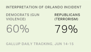 Republicans, Democrats Interpret Orlando Incident Differently