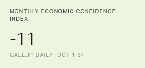 Ahead of Election, Americans' Confidence in Economy Steady