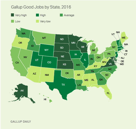 Gallup Good Jobs by State, 2016