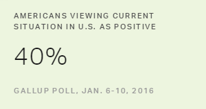 Americans' View of Situation in U.S. Remains Depressed