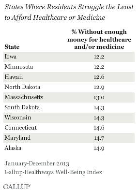 nkt4gjmpfe  p2fz4xcpzg States Where Residents Struggle Most to Afford Healthcare