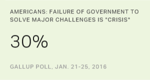 In U.S., a Third See Government Problems as Crises
