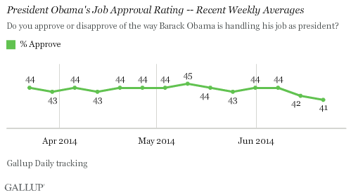President Obama's Job Approval Rating -- Recent Weekly Averages