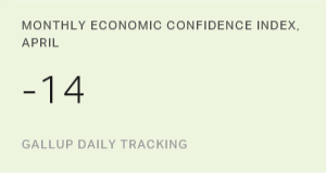 U.S. Economic Confidence Down in April