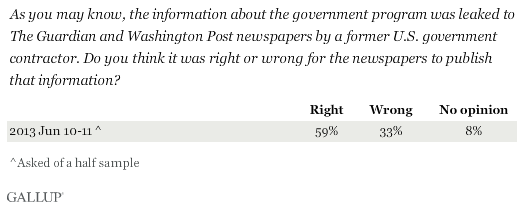 As you may know, the information about the government program was leaked to The Guardian and Washington Post newspapers by a former U.S. government contractor. Do you think it was right or wrong for the newspapers to publish that information?
