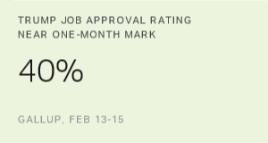 Trump Job Approval 21 Points Below Average at One-Month Mark