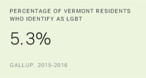 Vermont Leads States in LGBT Identification