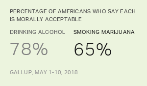 One in Four Americans Support Total Smoking Ban
