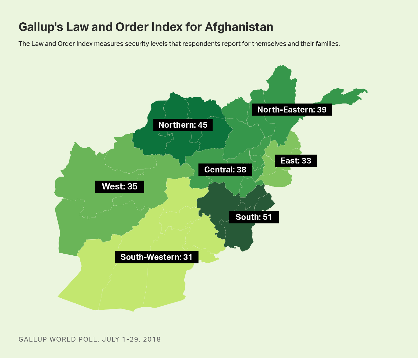 Law and Order Index scores in Afghanistan by region.