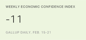 U.S. Economic Confidence Index Remains Level at -11