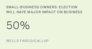 Small-Business Owners Say Candidates Fail to Address Issues