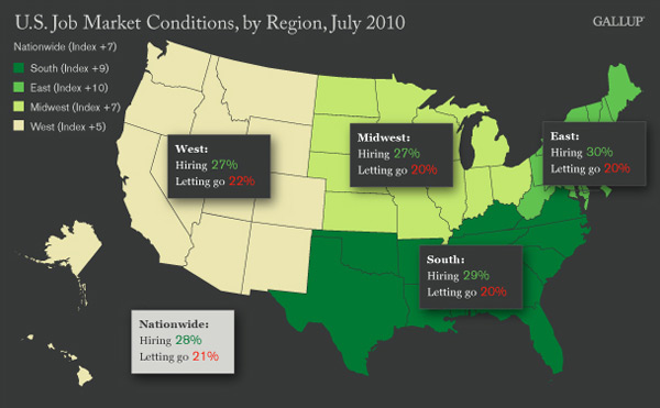 U.S. Job Market Conditions by Region, July 2010