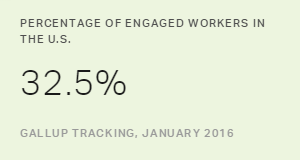 Little Change in U.S. Employee Engagement in January