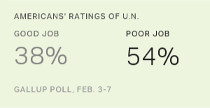 UN Job Rating Among Americans Higher, but Still Low